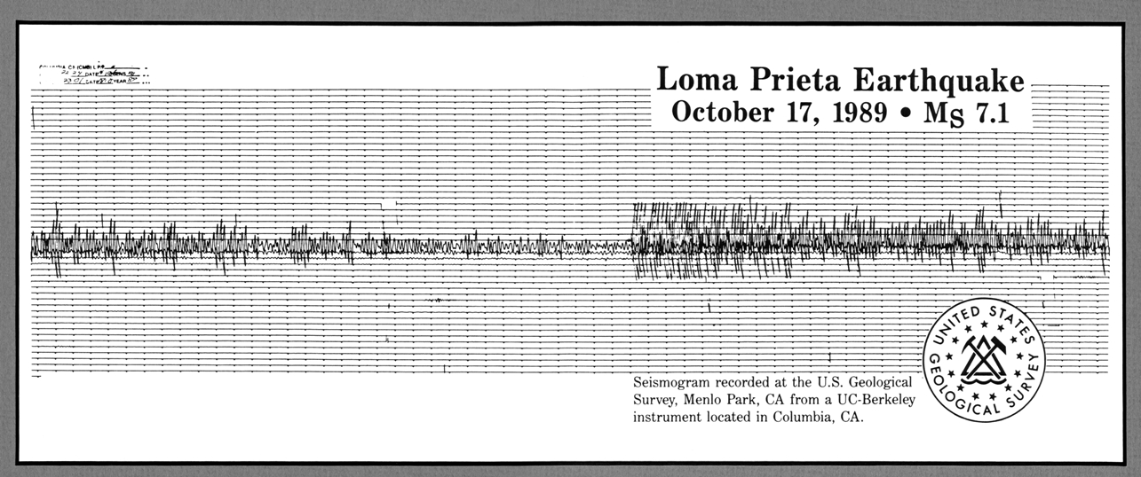 seismographic reading for the Loma Prieta Earthquake